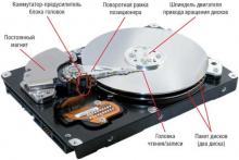 устройство HDD