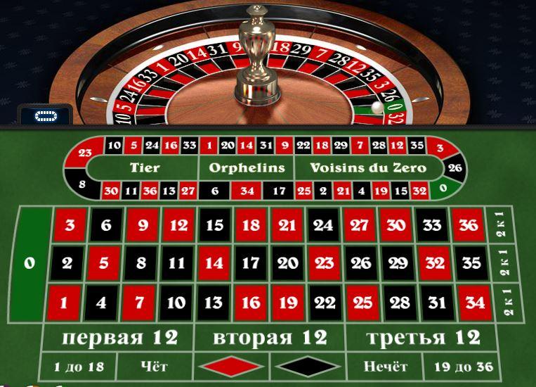 Бесплатно играть русское казино покер играть за деньги онлайн