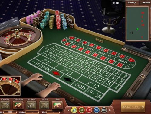 Игровой автомат секреты фараона