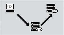HTTP прокси