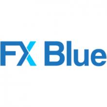 FX Blue Trading Simulator