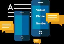 Аренда номера для СМС