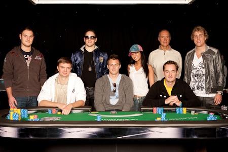 игроки в покер
